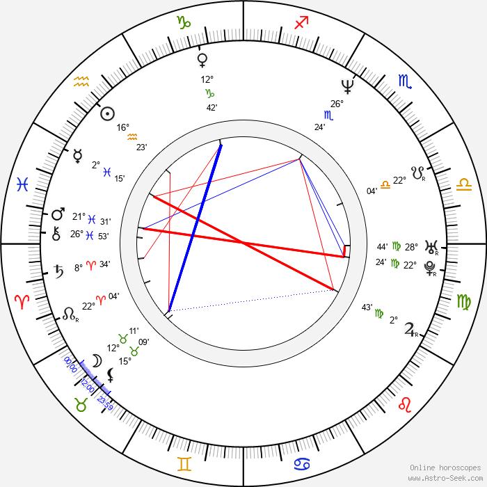 Akira Yamaoka - Birth horoscope chart