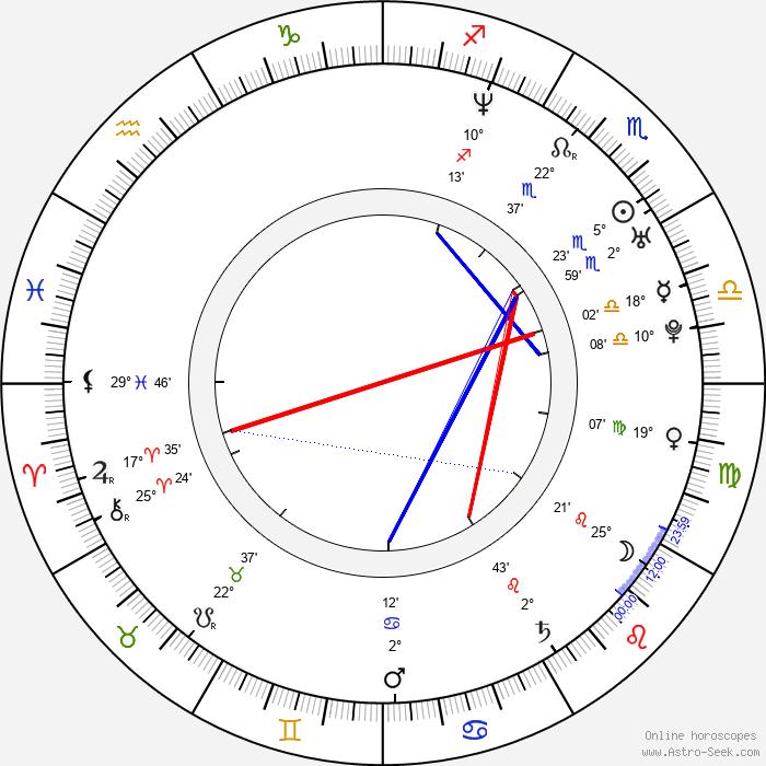 Aksel Hennie - Birth horoscope chart