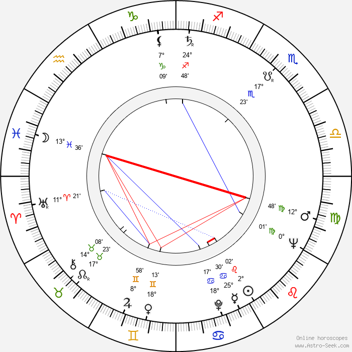 Al Adamson - Birth horoscope chart