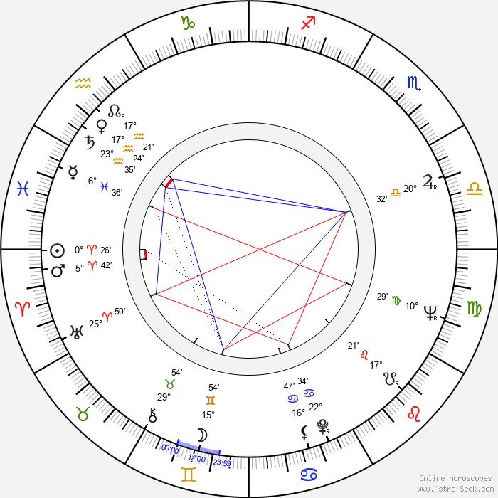 Al Freeman Jr. - Birth horoscope chart
