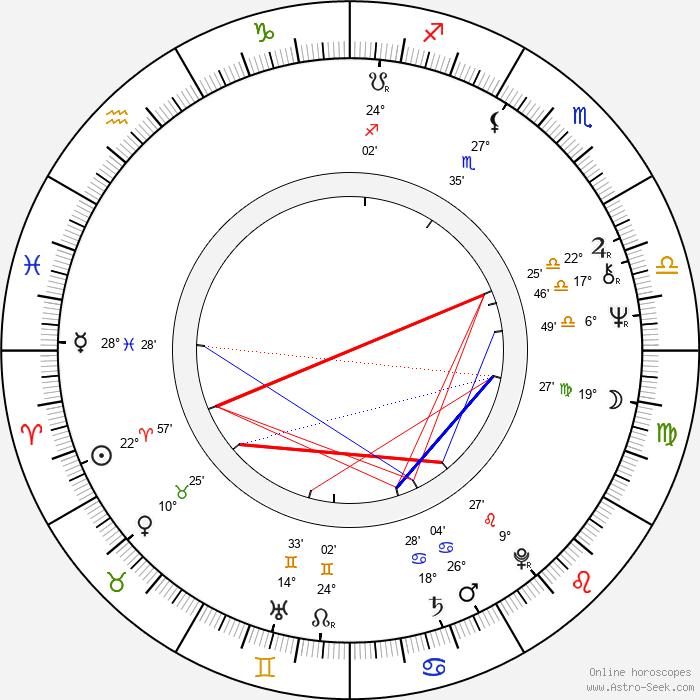 Al Green - Birth horoscope chart