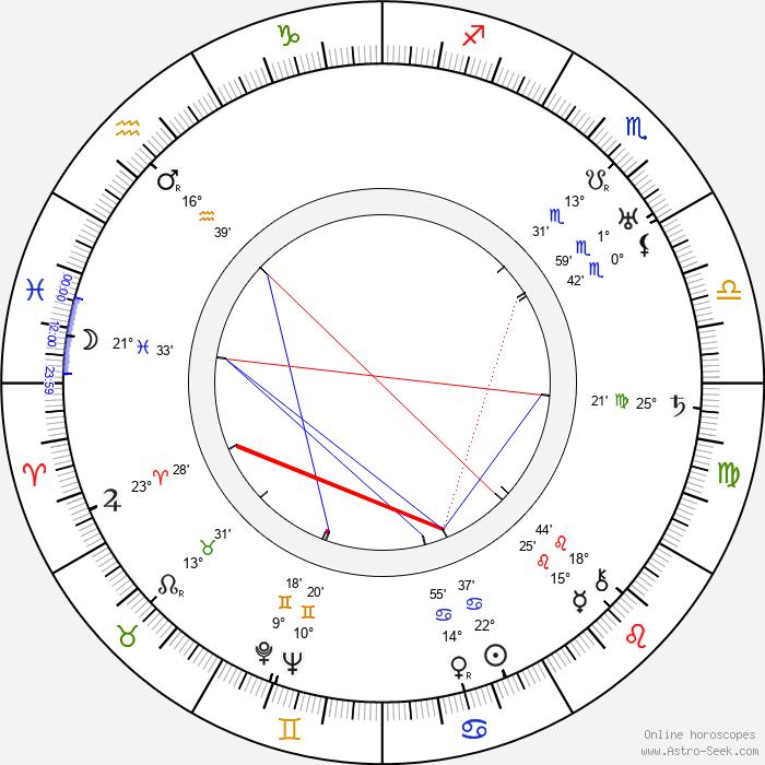 Al Hill - Birth horoscope chart
