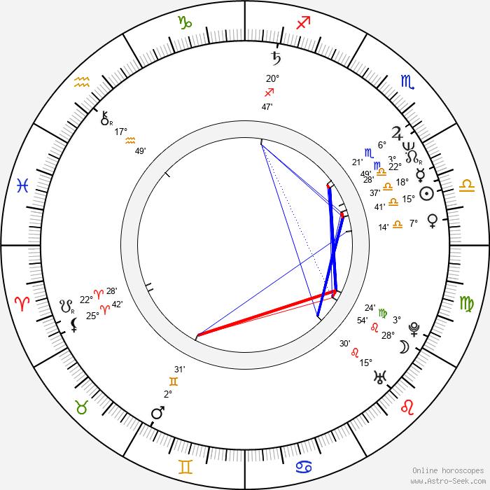 Al Jourgensen - Birth horoscope chart