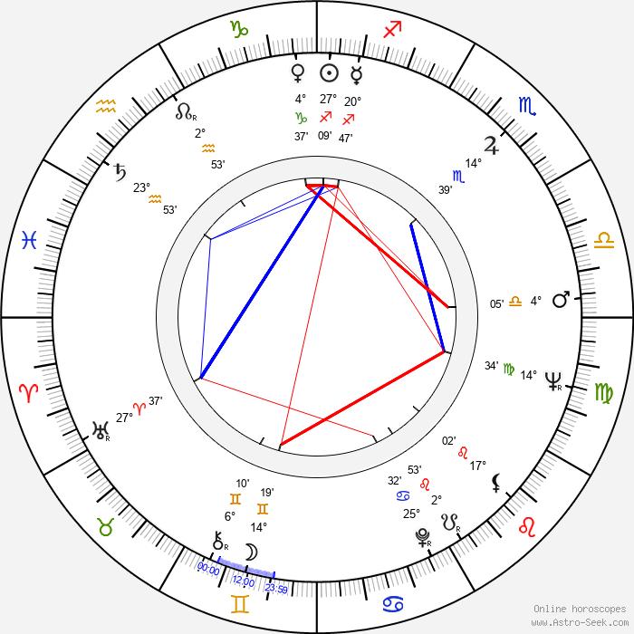 Al Kaline - Birth horoscope chart