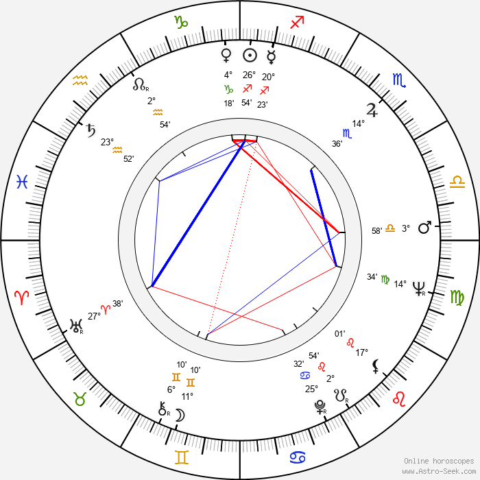 Al Kaline - Birth horoscope chart