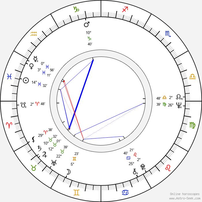 Alain Boublil - Birth horoscope chart