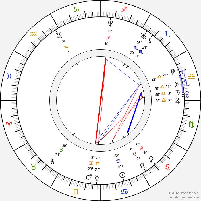 Alain Chanoine - Birth horoscope chart