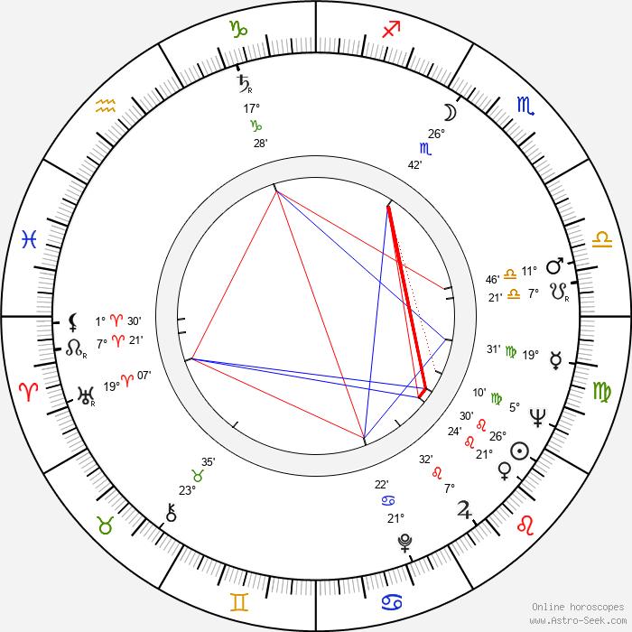 Alain Goraguer - Birth horoscope chart