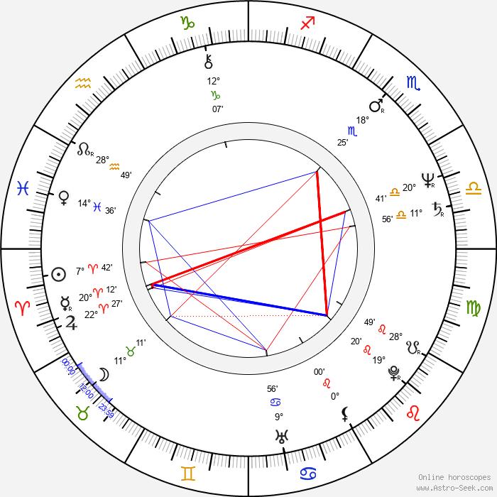 Alain Sarde - Birth horoscope chart