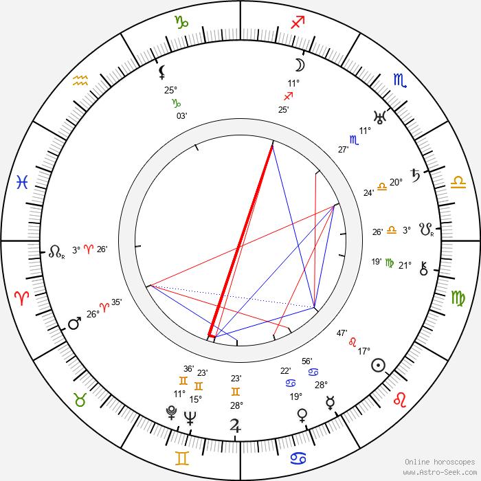 Alan Crosland - Birth horoscope chart