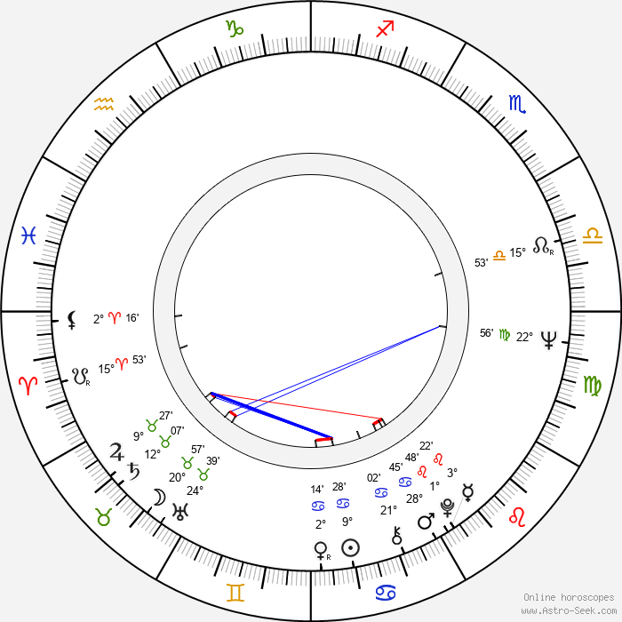 Alan Myerson - Birth horoscope chart