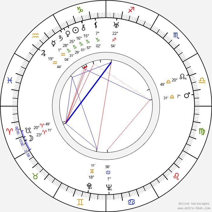 Alan Napier - Birth horoscope chart