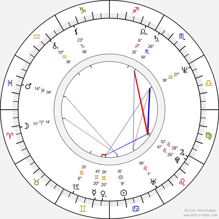 Alan Ruck - Birth horoscope chart
