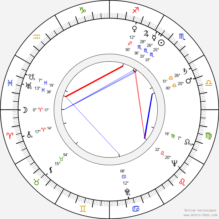 Alan Shepard - Birth horoscope chart