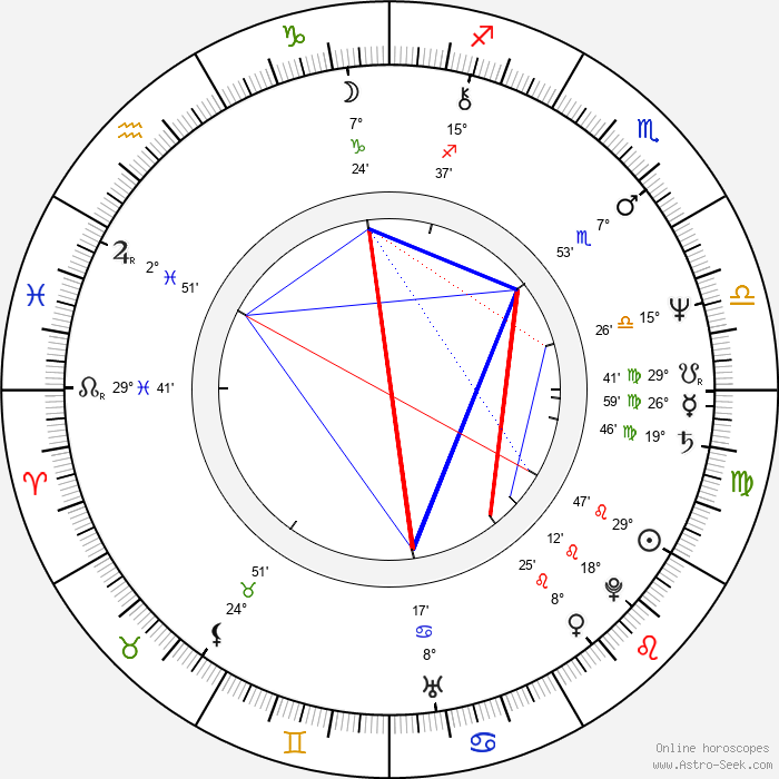 Alan Tam - Birth horoscope chart