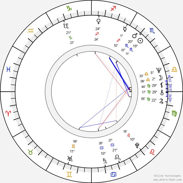 Alan Vint - Birth horoscope chart