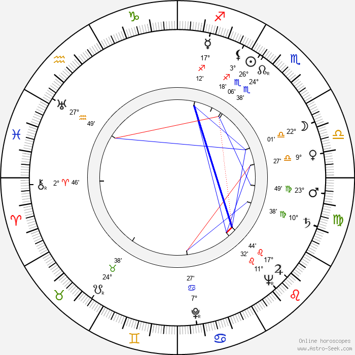 Alan Young - Birth horoscope chart