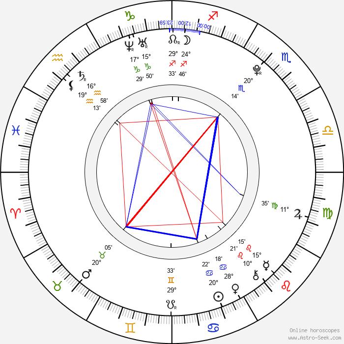 Alba García - Birth horoscope chart