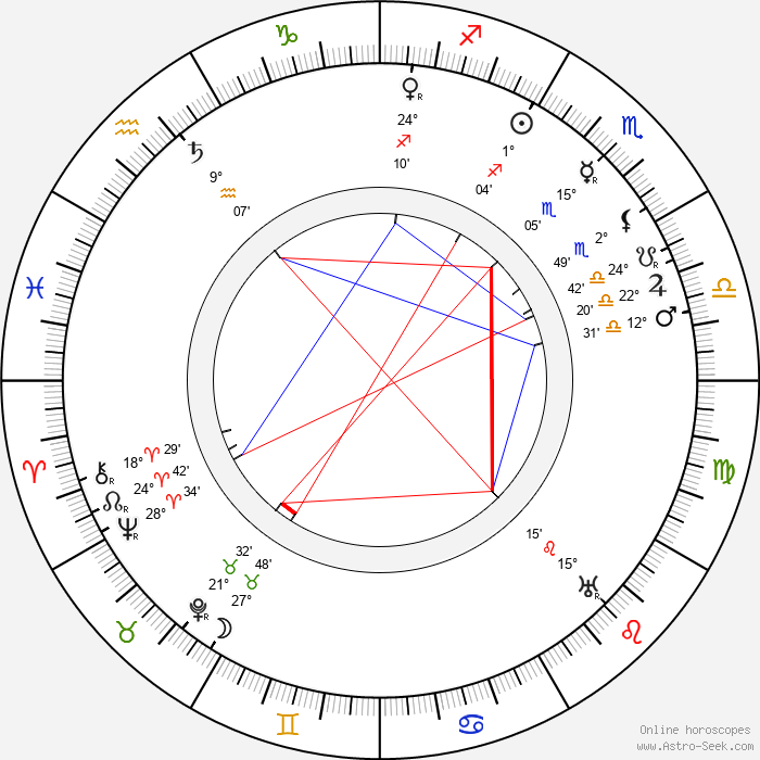 Albert Capellani - Birth horoscope chart