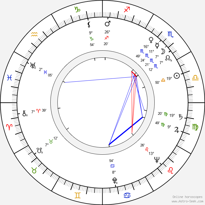 Albert Hague - Birth horoscope chart
