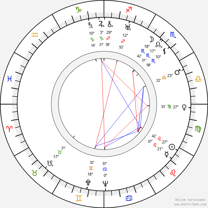 Albert S. Rogell - Birth horoscope chart