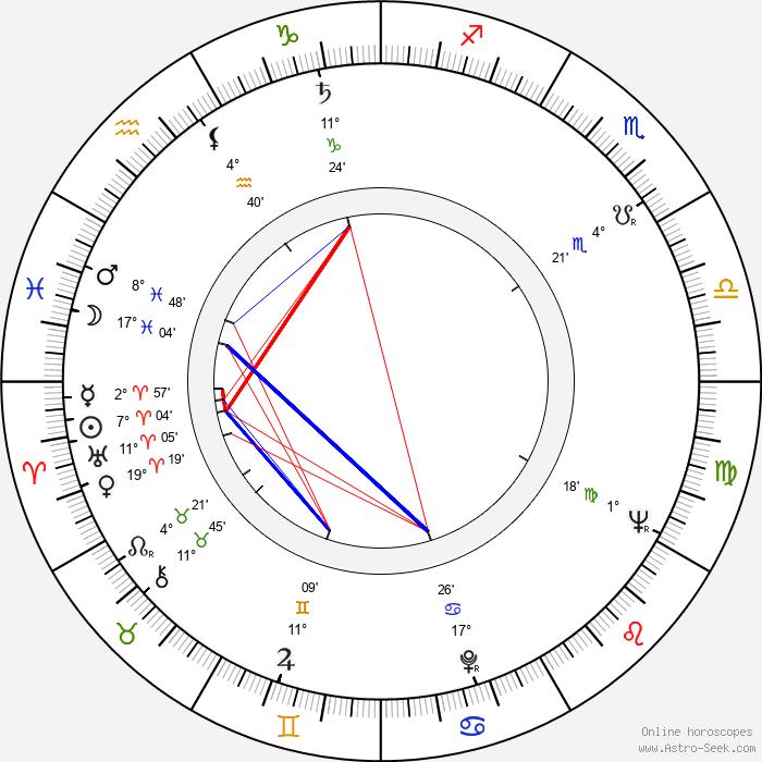 Albert S. Ruddy - Birth horoscope chart