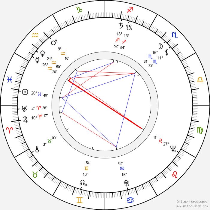 Albert Salmi - Birth horoscope chart