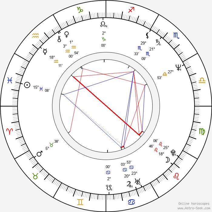 Alberta Watson - Birth horoscope chart