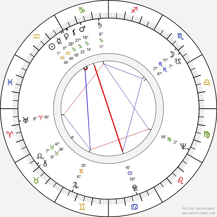Alberto Arbasino - Birth horoscope chart