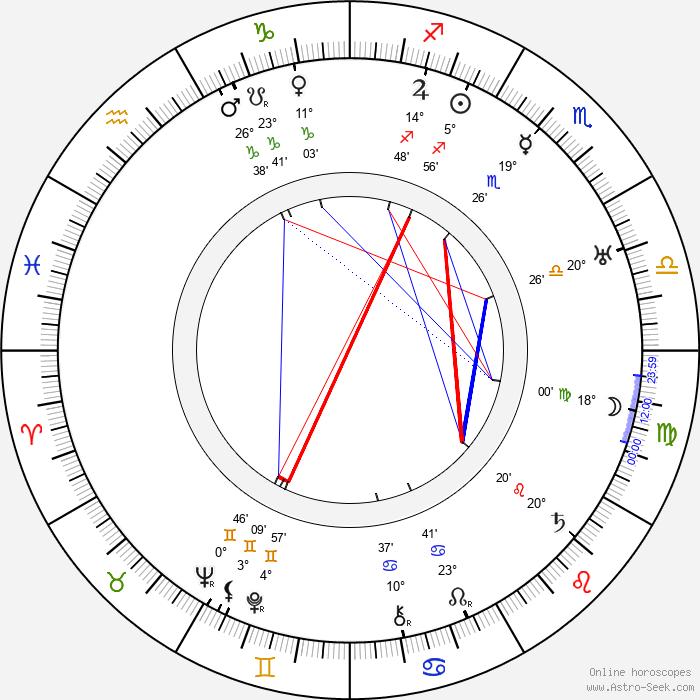 Alberto Colombo - Birth horoscope chart