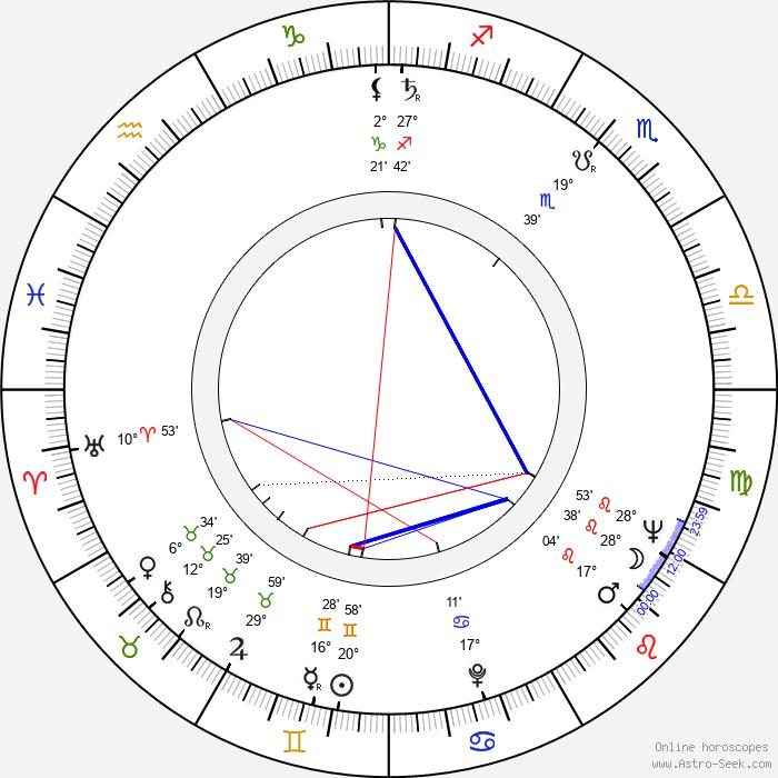 Alberto De Martino - Birth horoscope chart