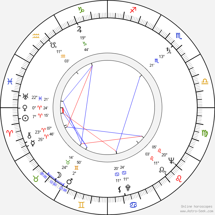 Alberto Grimaldi - Birth horoscope chart