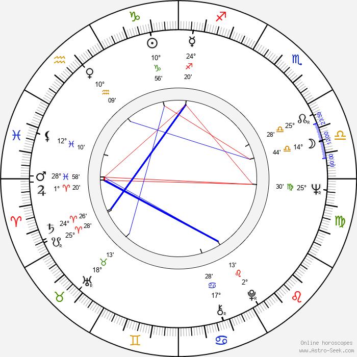 Alberto Negrin - Birth horoscope chart