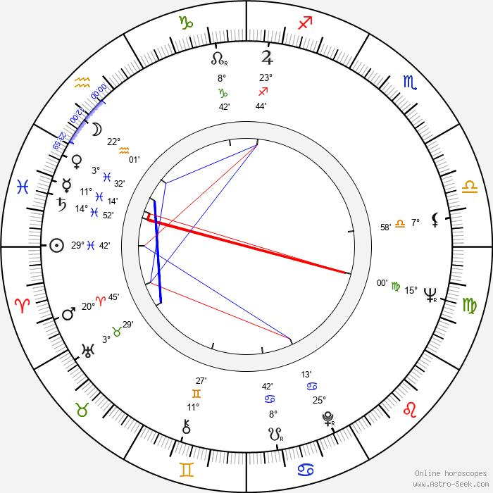 Alberto Seixas Santos - Birth horoscope chart