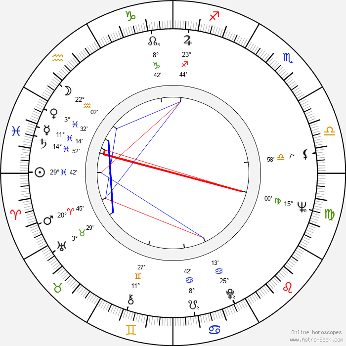 Alberto Seixas Santos - Birth horoscope chart