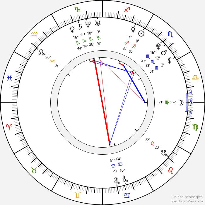Alden Ehrenreich - Birth horoscope chart