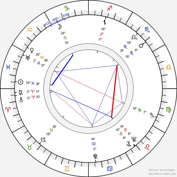 Aldo Nicolaj - Birth horoscope chart