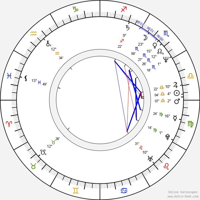 Aldo Patriciello - Birth horoscope chart