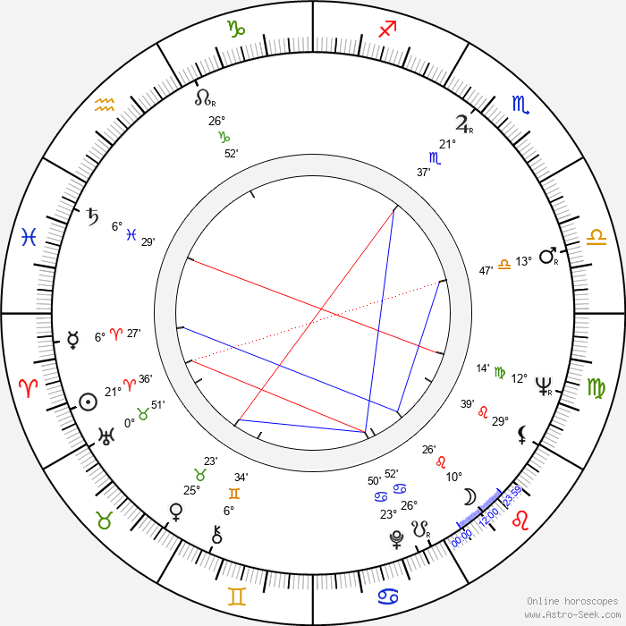 Aldo Puglisi - Birth horoscope chart