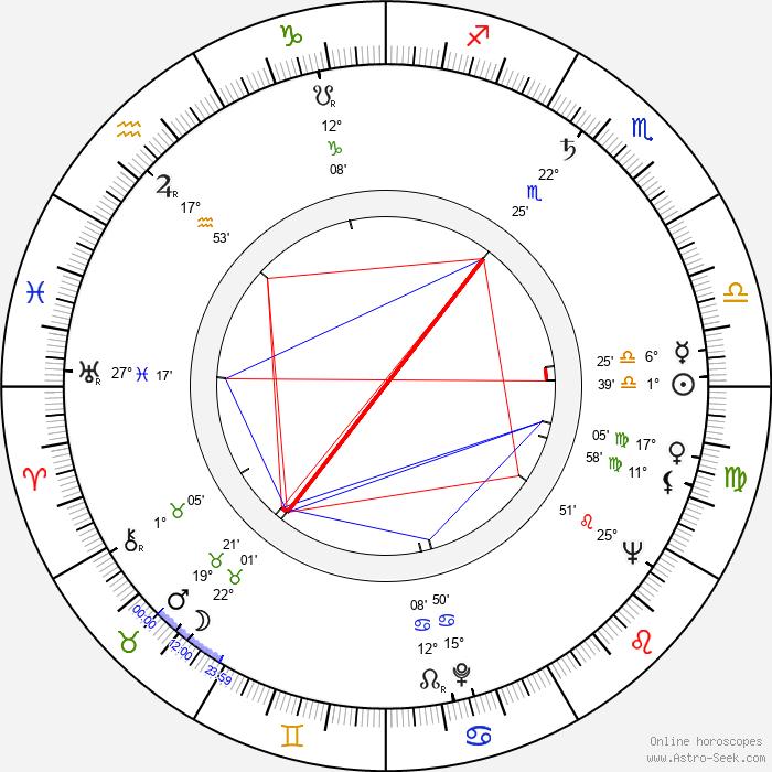 Aldo Ray - Birth horoscope chart