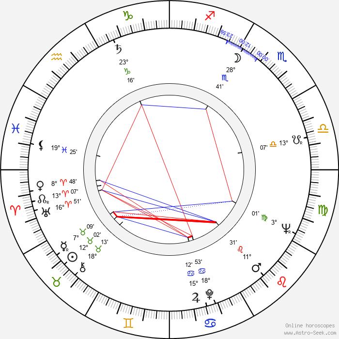 Aldo Rossi - Birth horoscope chart