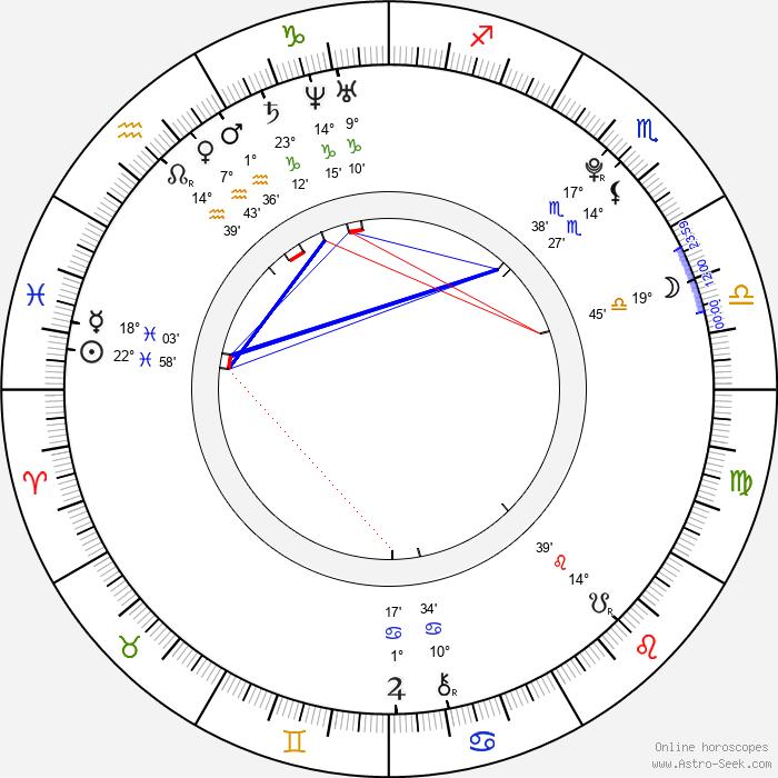 Alec Medlock - Birth horoscope chart