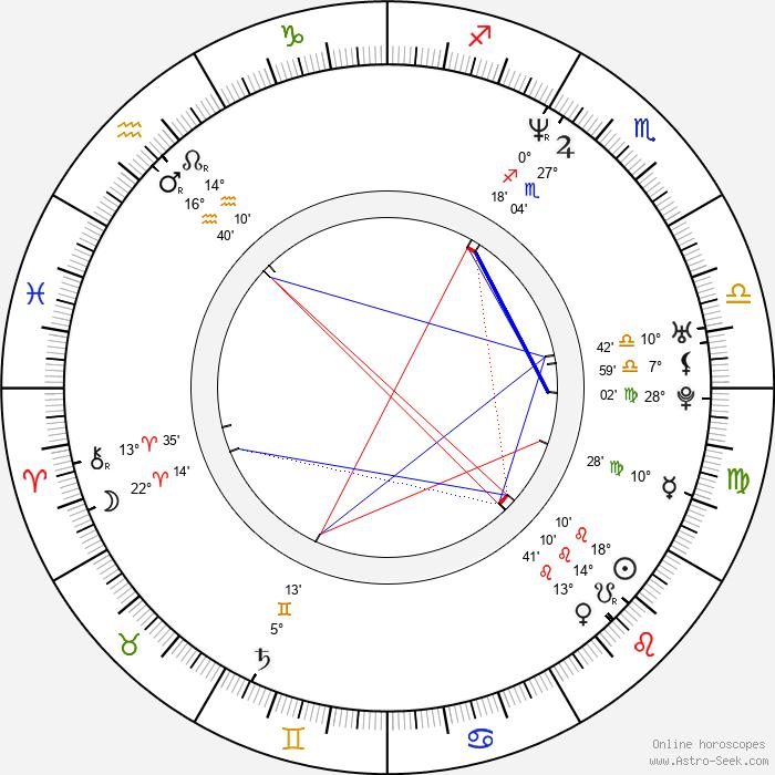 Alejandra Barros - Birth horoscope chart
