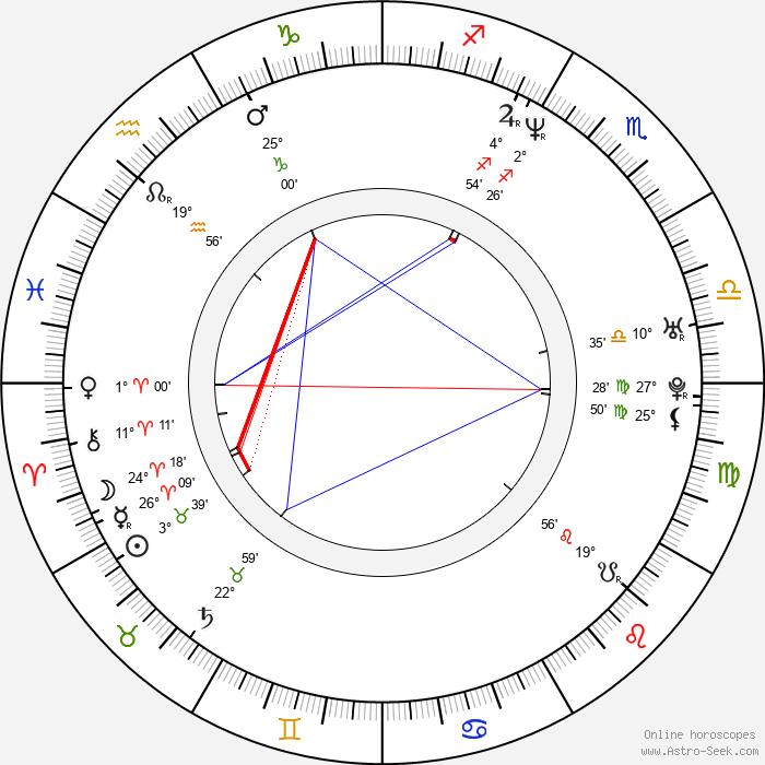 Alejandro Fernández - Birth horoscope chart