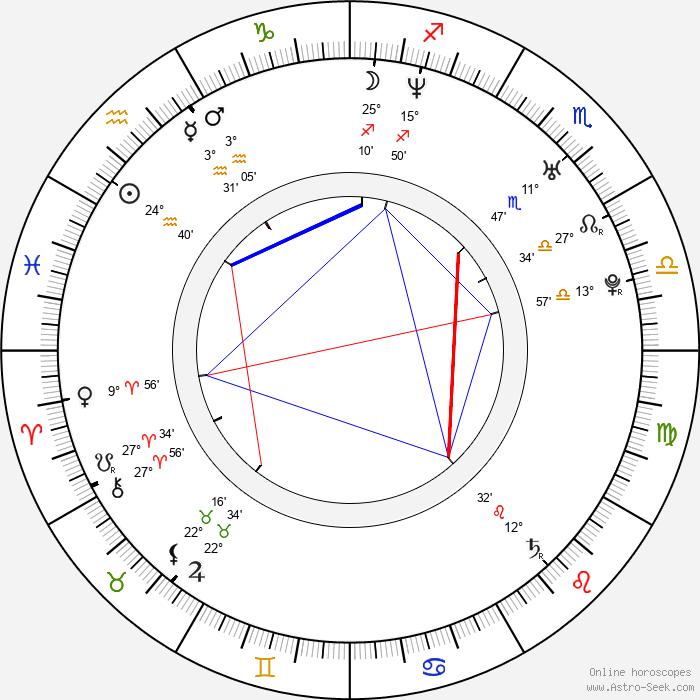 Alejandro Santo Domingo Davila - Birth horoscope chart