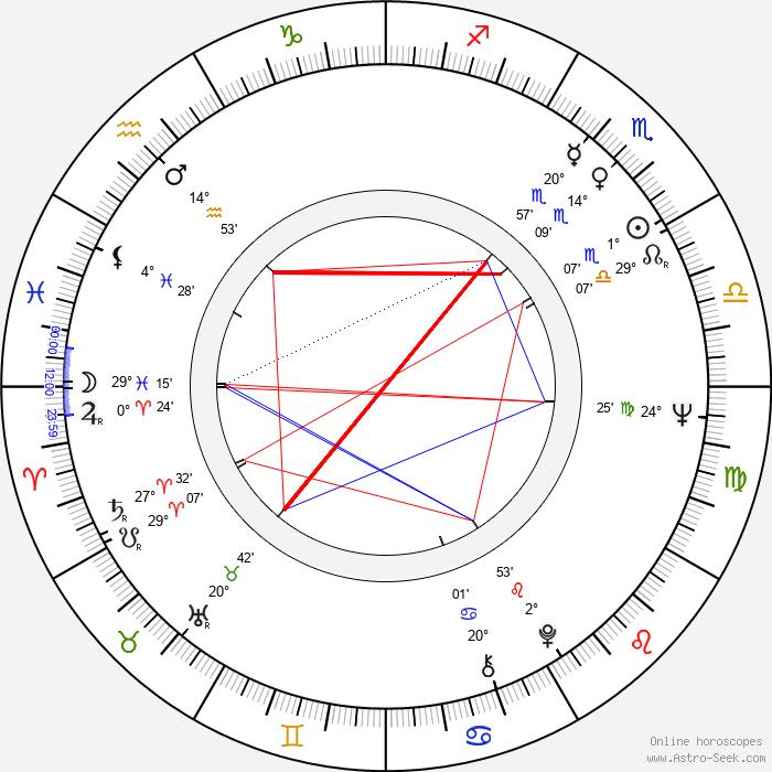 Aleksander Gawronski - Birth horoscope chart