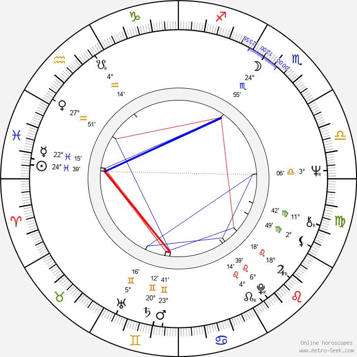 Aleksandr Kosarev - Birth horoscope chart