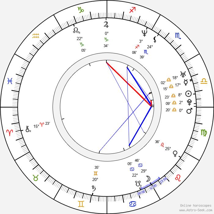 Aleksandra Bechtel - Birth horoscope chart