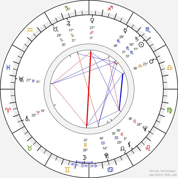 Aleksandra Śląska - Birth horoscope chart