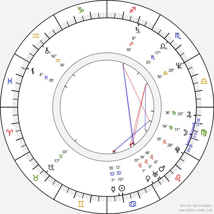 Aleksandra Yakovleva-Aasmyae - Birth horoscope chart